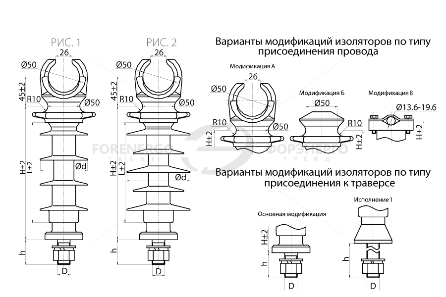 Изоляторы опорные линейные ОЛСК 6-10 и ОЛСК 12,5-10 на напряжение 6-10 кВ