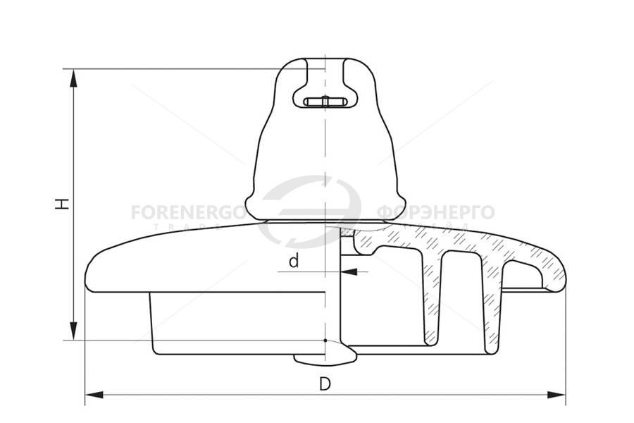Изоляторы линейные подвесные стеклянные тарельчатые типа ПС