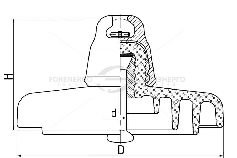 Изоляторы линейные подвесные стеклянные тарельчатые типа ПСВ