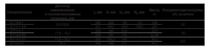 Зажимы поддерживающие глухие типа 3ПГН
