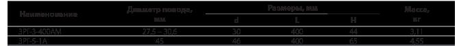 Распорки глухие трехлучевые типа 3РГ