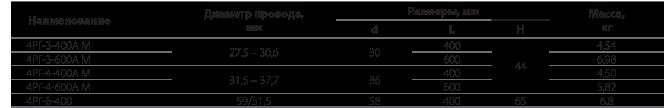 Распорки глухие четырехлучевые типа 4РГ