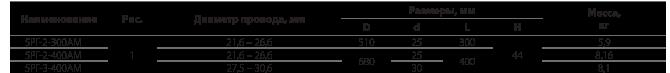 Распорки глухие лучевые типа 5РГ
