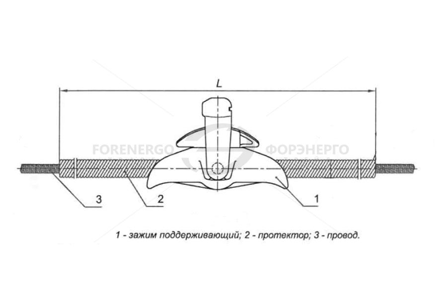 Протекторы спиральные защитные типа ПЗС-B1 -ДК(l)  ПЗС-B3-ДК(l)