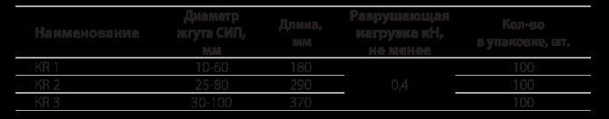 Кабельные ремешки типа KR