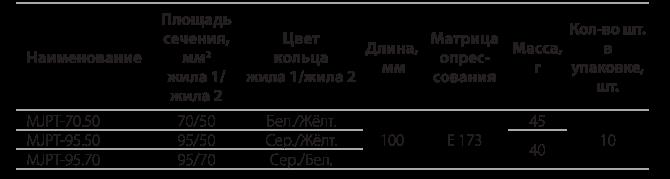 Герметичные изолированные соединительные прессуемые гильзы типа MJPT для неравных сечений