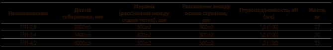 Трап монтажный лестничного типа ТРЛ
